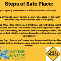 March Focus: National Safe Place Week; April Focus: Child Abuse Prevention  Month